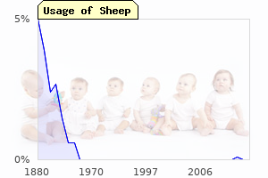 Sheep names
